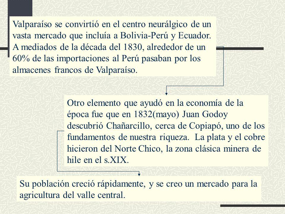 Valparaíso se convirtió en el centro neurálgico de un vasta mercado que incluía a Bolivia-Perú y Ecuador. A mediados de la década del 1830, alrededor