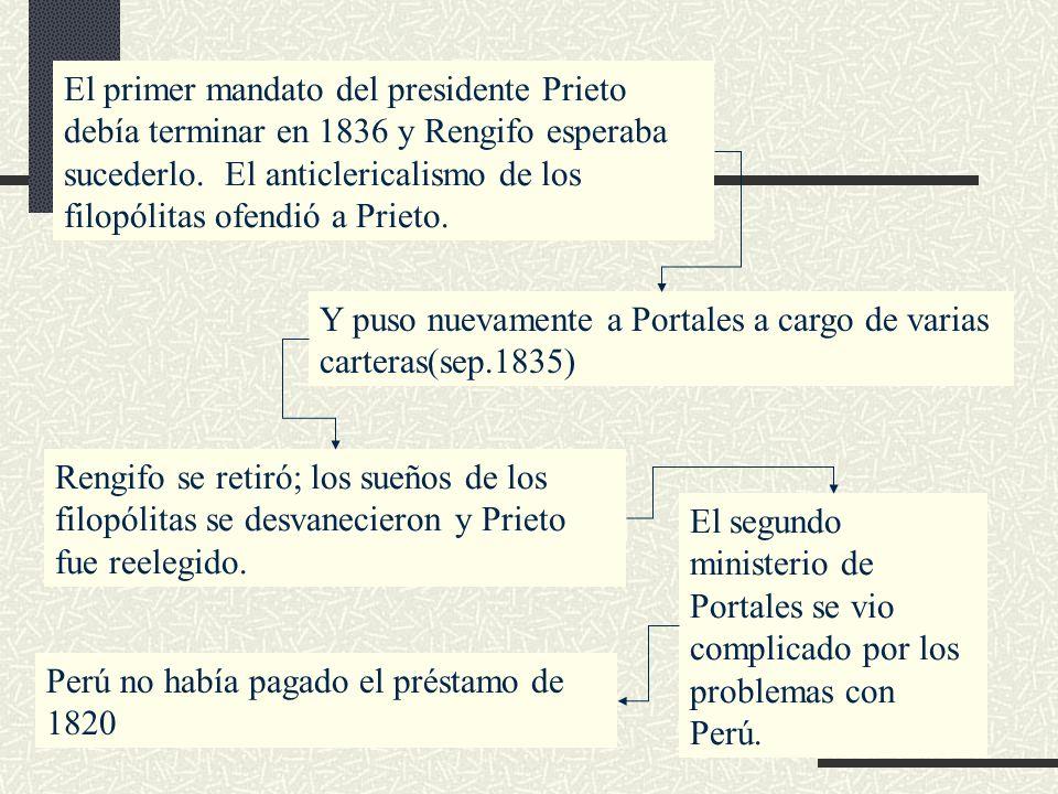 El primer mandato del presidente Prieto debía terminar en 1836 y Rengifo esperaba sucederlo. El anticlericalismo de los filopólitas ofendió a Prieto.