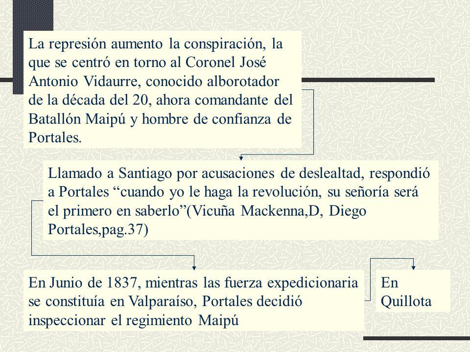 La represión aumento la conspiración, la que se centró en torno al Coronel José Antonio Vidaurre, conocido alborotador de la década del 20, ahora coma