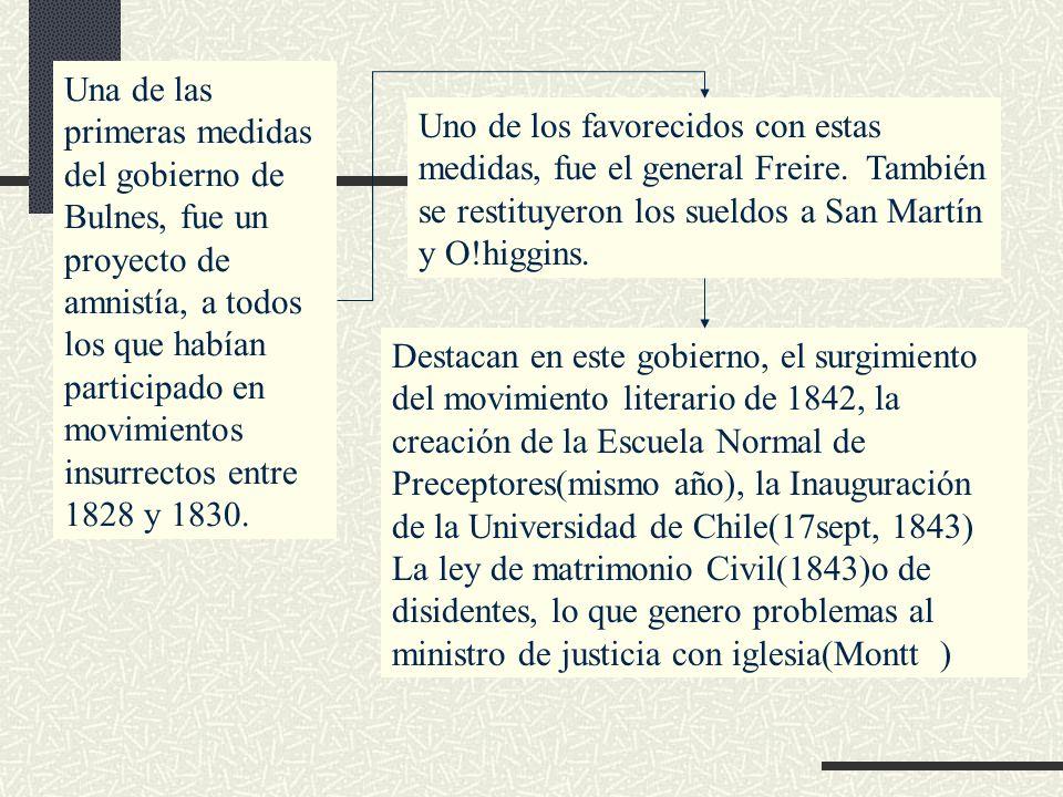 Una de las primeras medidas del gobierno de Bulnes, fue un proyecto de amnistía, a todos los que habían participado en movimientos insurrectos entre 1