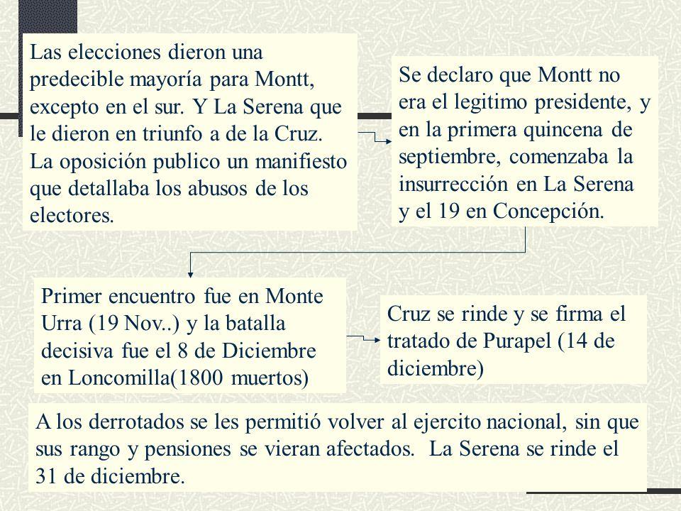 Las elecciones dieron una predecible mayoría para Montt, excepto en el sur. Y La Serena que le dieron en triunfo a de la Cruz. La oposición publico un