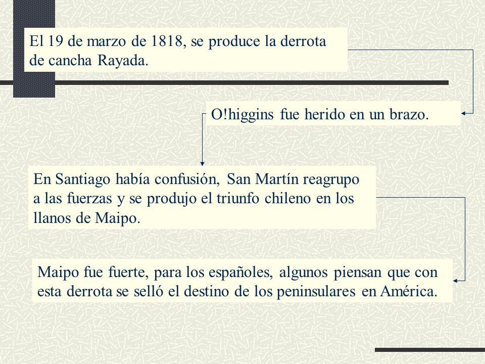 El 19 de marzo de 1818, se produce la derrota de cancha Rayada. O!higgins fue herido en un brazo. En Santiago había confusión, San Martín reagrupo a l