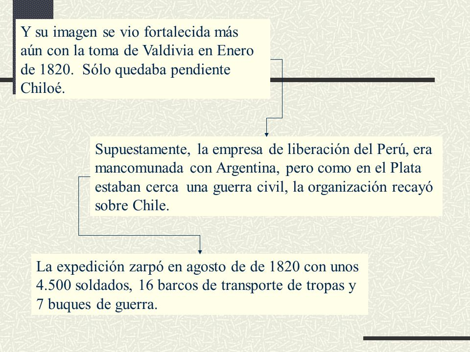 Y su imagen se vio fortalecida más aún con la toma de Valdivia en Enero de 1820. Sólo quedaba pendiente Chiloé. Supuestamente, la empresa de liberació