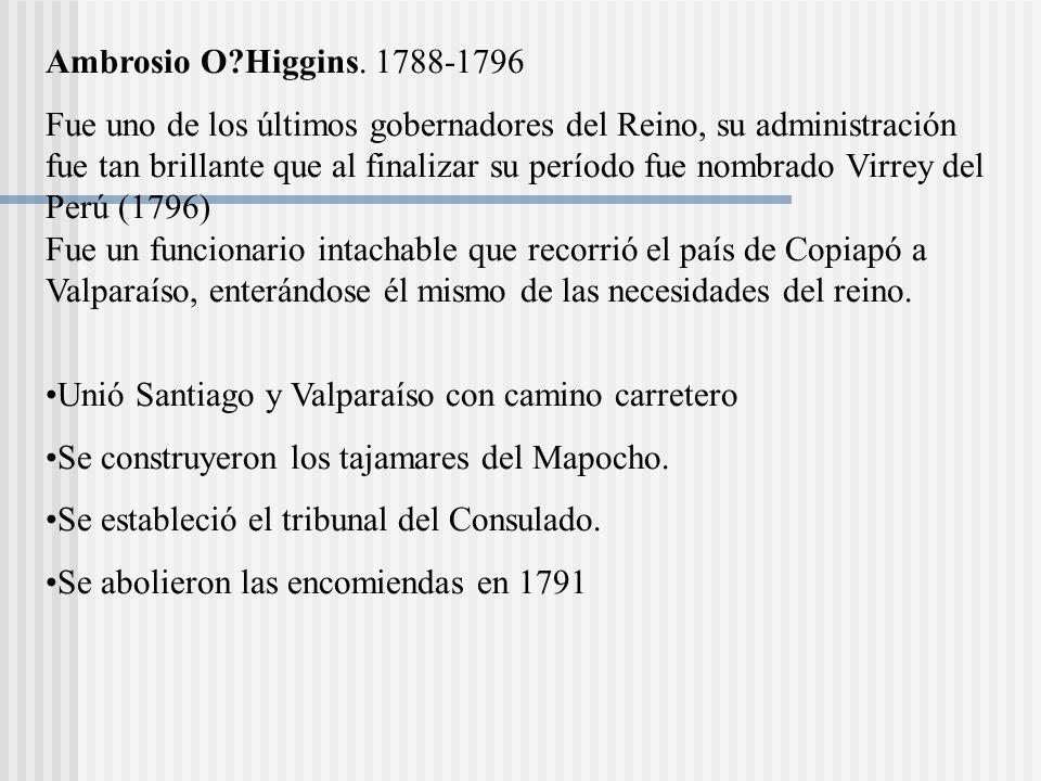 Ambrosio O?Higgins.