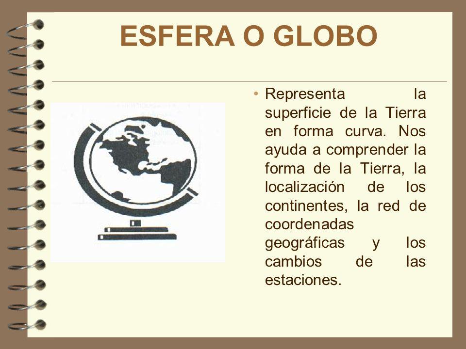 CARTOGRAFÍA 4 Estudia la representación de la Tierra por medio de las esferas o globos terráqueos y los mapas.