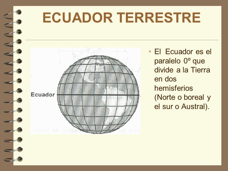 RED DE COORDENADAS GEOGRÁFICAS Es un conjunto de líneas imaginarias, creadas para ubicarse y orientarse en el globo y en el mapa. Está compuesta por l