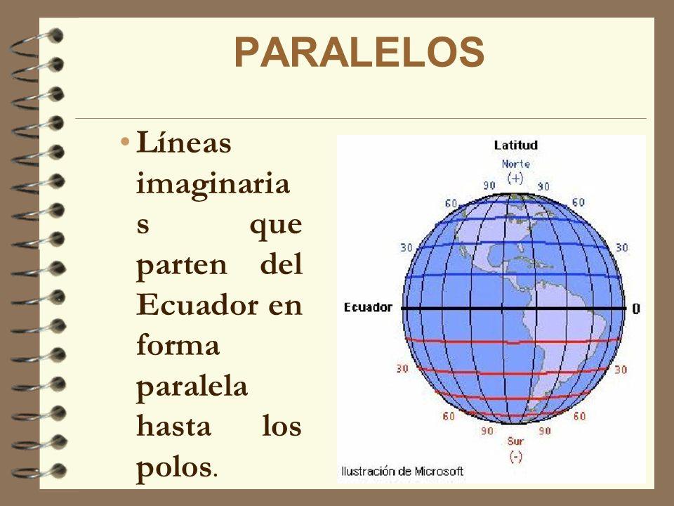 ECUADOR TERRESTRE El Ecuador es el paralelo 0º que divide a la Tierra en dos hemisferios (Norte o boreal y el sur o Austral).