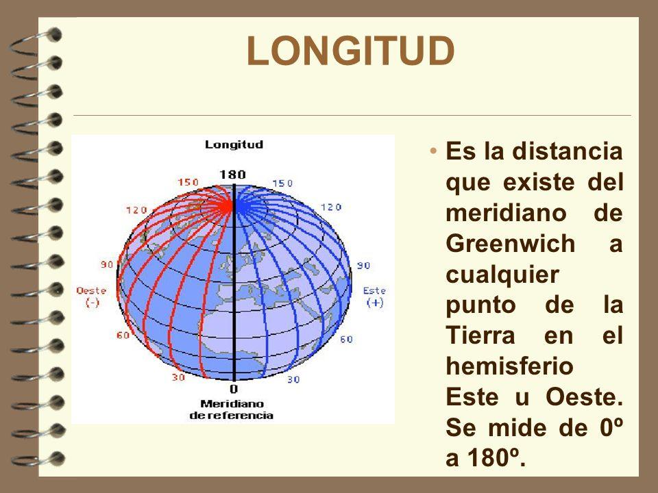 MERIDIANOS 4 Líneas imaginarias que atraviesan la Tierra de polo a polo.