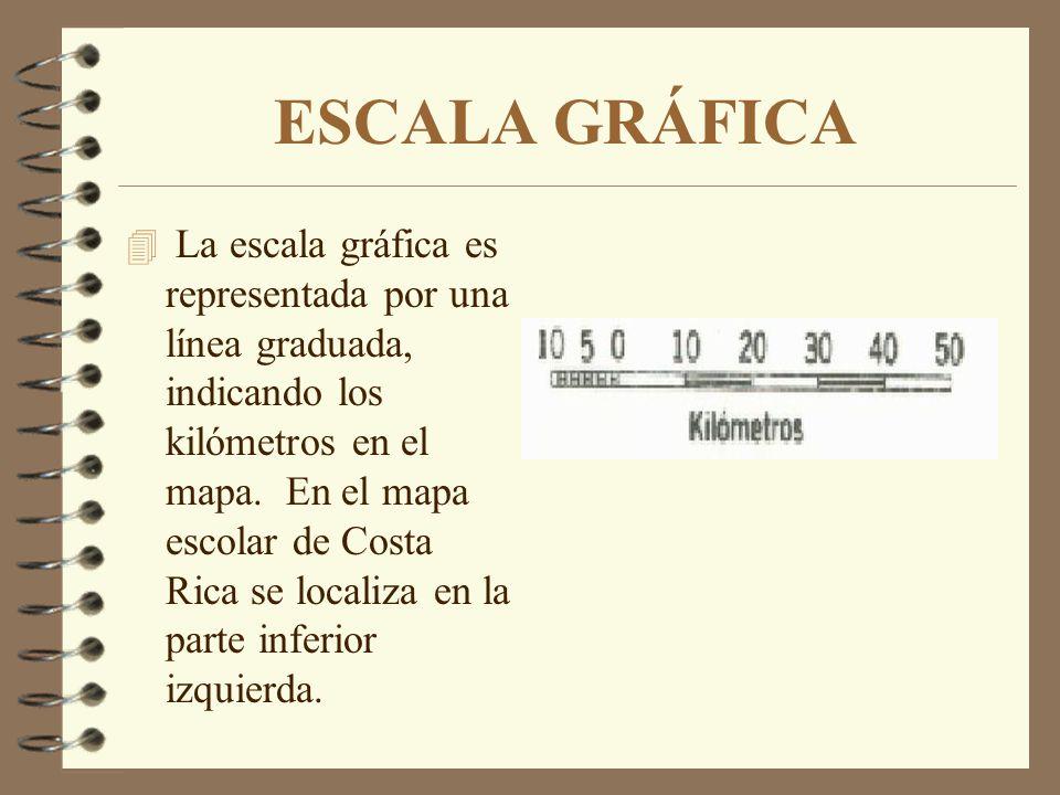 ESCALA Indica la proporción en que la distancia real o del terreno ha sido reducida en el mapa. La escala puede ser gráfica o numérica.