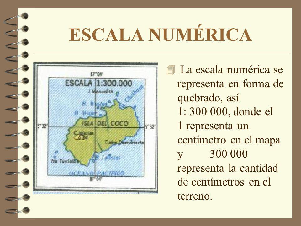 ESCALA GRÁFICA 4 La escala gráfica es representada por una línea graduada, indicando los kilómetros en el mapa. En el mapa escolar de Costa Rica se lo
