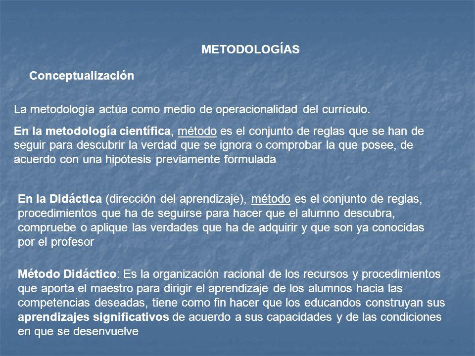 METODOLOGÍAS Conceptualización La metodología actúa como medio de operacionalidad del currículo. En la metodología científica, método es el conjunto d
