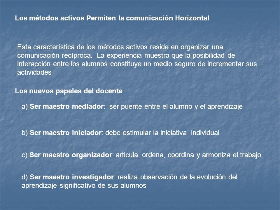 Los métodos activos Permiten la comunicación Horizontal Esta característica de los métodos activos reside en organizar una comunicación recíproca. La