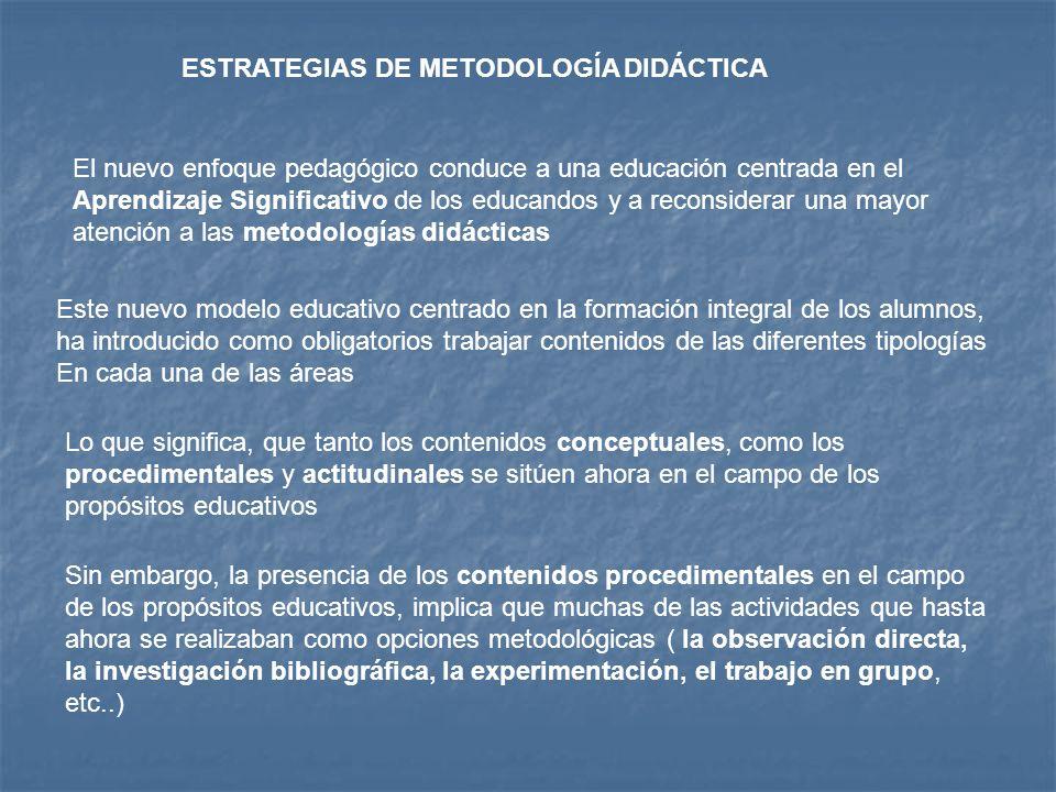 ESTRATEGIAS DE METODOLOGÍA DIDÁCTICA El nuevo enfoque pedagógico conduce a una educación centrada en el Aprendizaje Significativo de los educandos y a