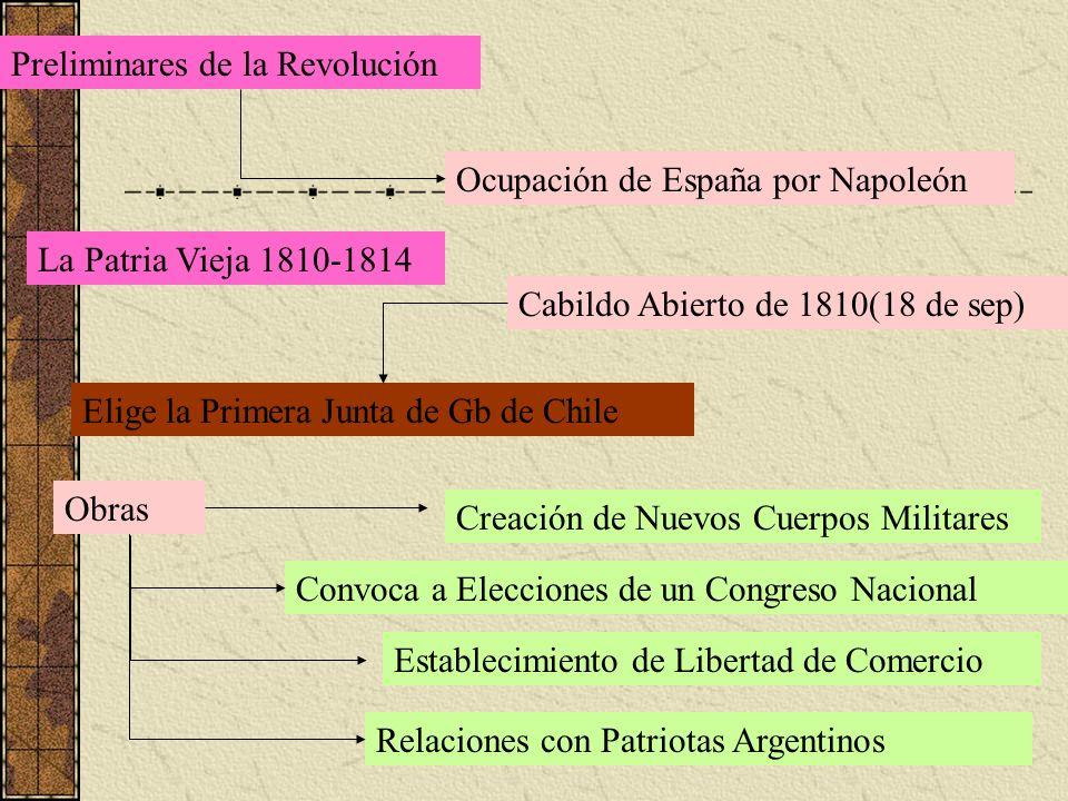 Preliminares de la Revolución Ocupación de España por Napoleón La Patria Vieja 1810-1814 Cabildo Abierto de 1810(18 de sep) Elige la Primera Junta de