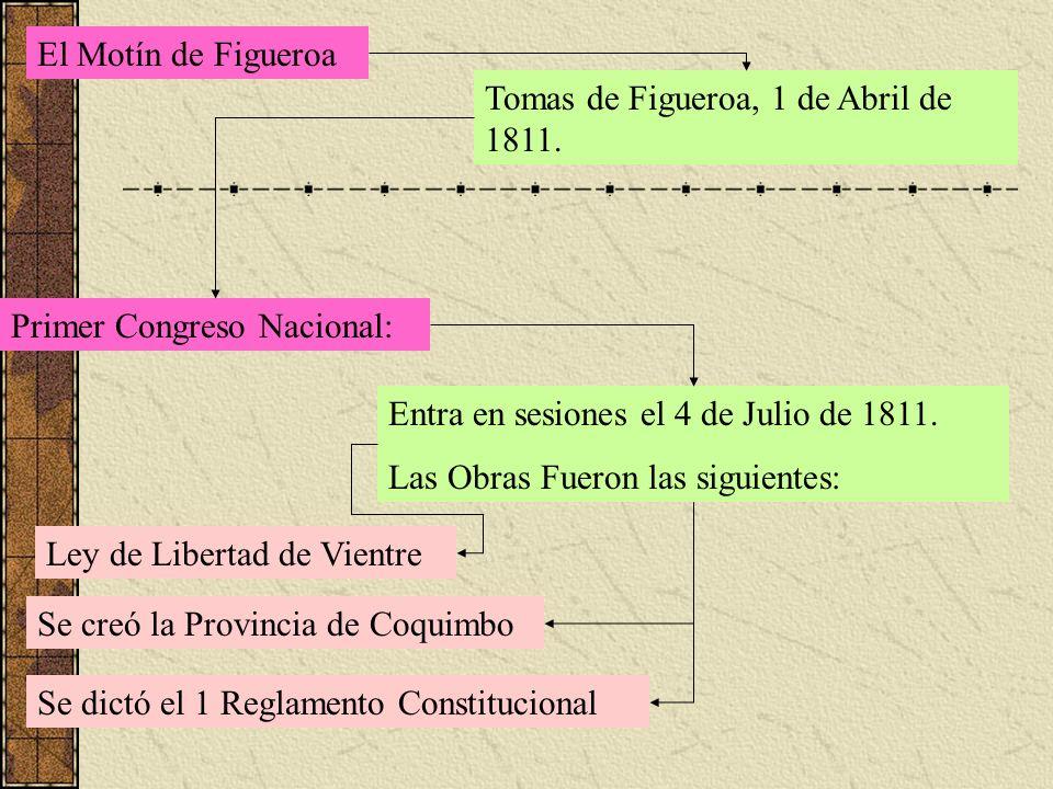 El Motín de Figueroa Tomas de Figueroa, 1 de Abril de 1811. Primer Congreso Nacional: Entra en sesiones el 4 de Julio de 1811. Las Obras Fueron las si
