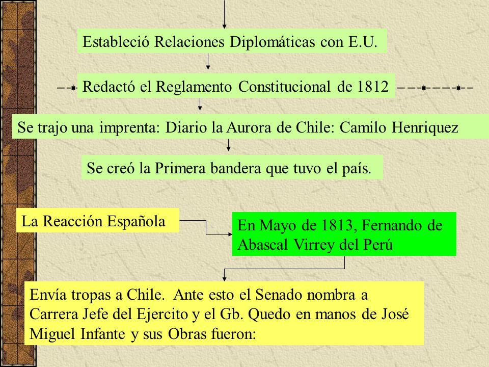 Estableció Relaciones Diplomáticas con E.U. Redactó el Reglamento Constitucional de 1812 Se trajo una imprenta: Diario la Aurora de Chile: Camilo Henr