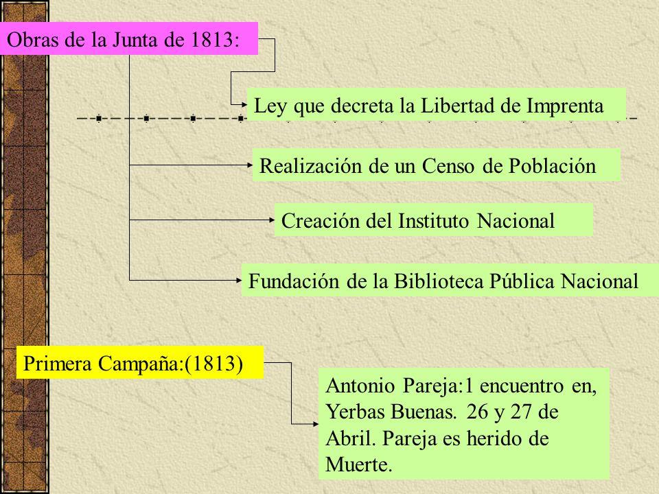 Obras de la Junta de 1813: Ley que decreta la Libertad de Imprenta Realización de un Censo de Población Creación del Instituto Nacional Fundación de l