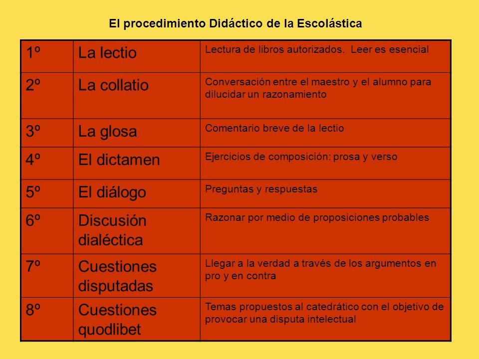 El procedimiento Didáctico de la Escolástica 1ºLa lectio Lectura de libros autorizados. Leer es esencial 2ºLa collatio Conversación entre el maestro y