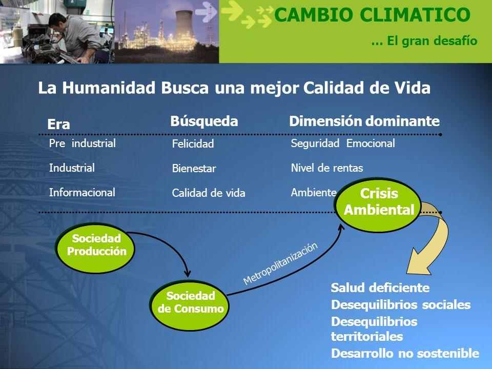 CAMBIO CLIMATICO … El gran desafío La Humanidad Busca una mejor Calidad de Vida Salud deficiente Desequilibrios sociales Desequilibrios territoriales