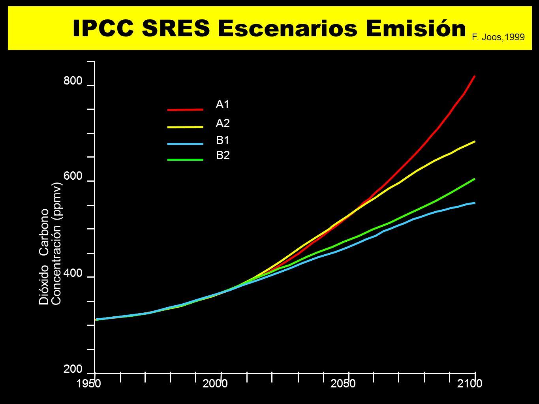 1950200020502100 200 800 Dióxido Carbono Concentración (ppmv) 400 600 A1 A2 B1 B2 IPCC SRES Escenarios Emisión F. Joos,1999