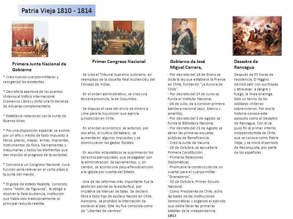 Patria Vieja 1810 - 1814 Primer Congreso NacionalGobierno de José Miguel Carrera, Desastre de Rancagua Primera Junta Nacional de Gobierno * Creó nuevo