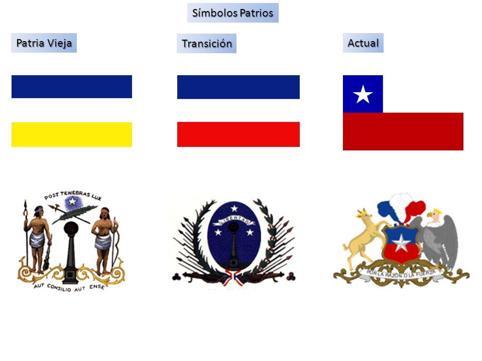 Símbolos Patrios Transición Actual Patria Vieja