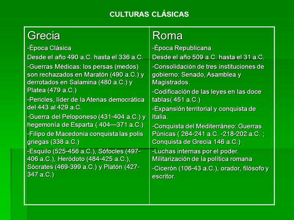Grecia -Época Clásica Desde el año 490 a.C. hasta el 336 a.C. -Guerras Médicas: los persas (medos) son rechazados en Maratón (490 a.C.) y derrotados e