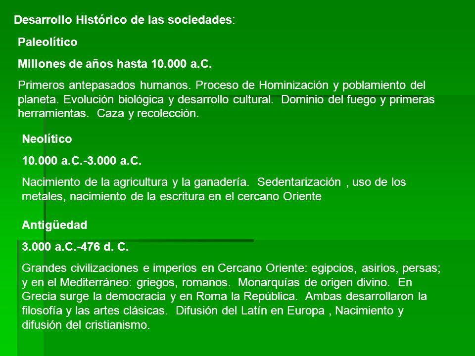 Desarrollo Histórico de las sociedades: Paleolítico Millones de años hasta 10.000 a.C. Primeros antepasados humanos. Proceso de Hominización y poblami