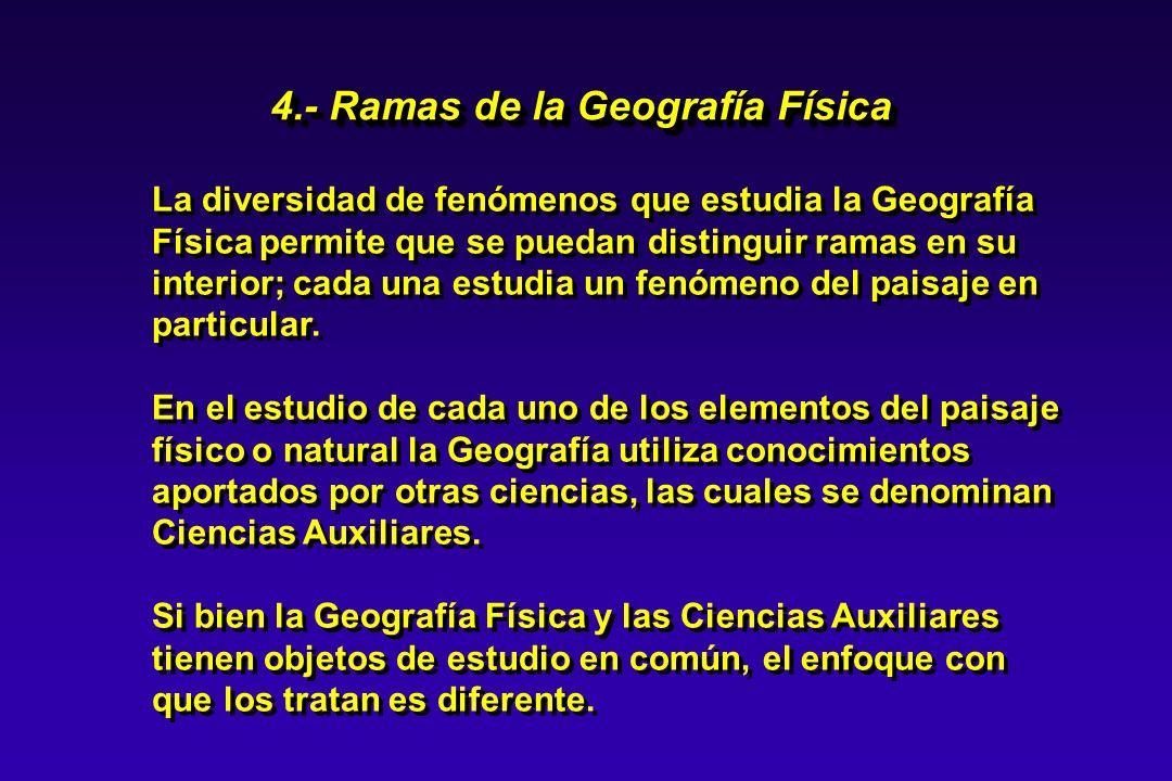 La diversidad de fenómenos que estudia la Geografía Física permite que se puedan distinguir ramas en su interior; cada una estudia un fenómeno del pai
