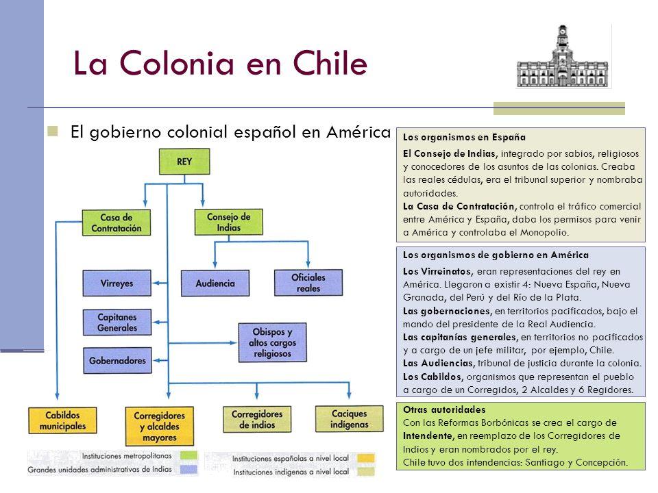La Colonia en Chile El gobierno colonial español en América Los organismos en España El Consejo de Indias, integrado por sabios, religiosos y conocedo