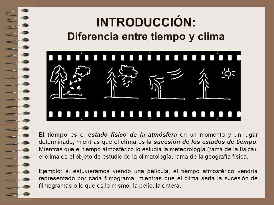 INTRODUCCIÓN: Diferencia entre tiempo y clima El tiempo es el estado físico de la atmósfera en un momento y un lugar determinado, mientras que el clima es la sucesión de los estados de tiempo.