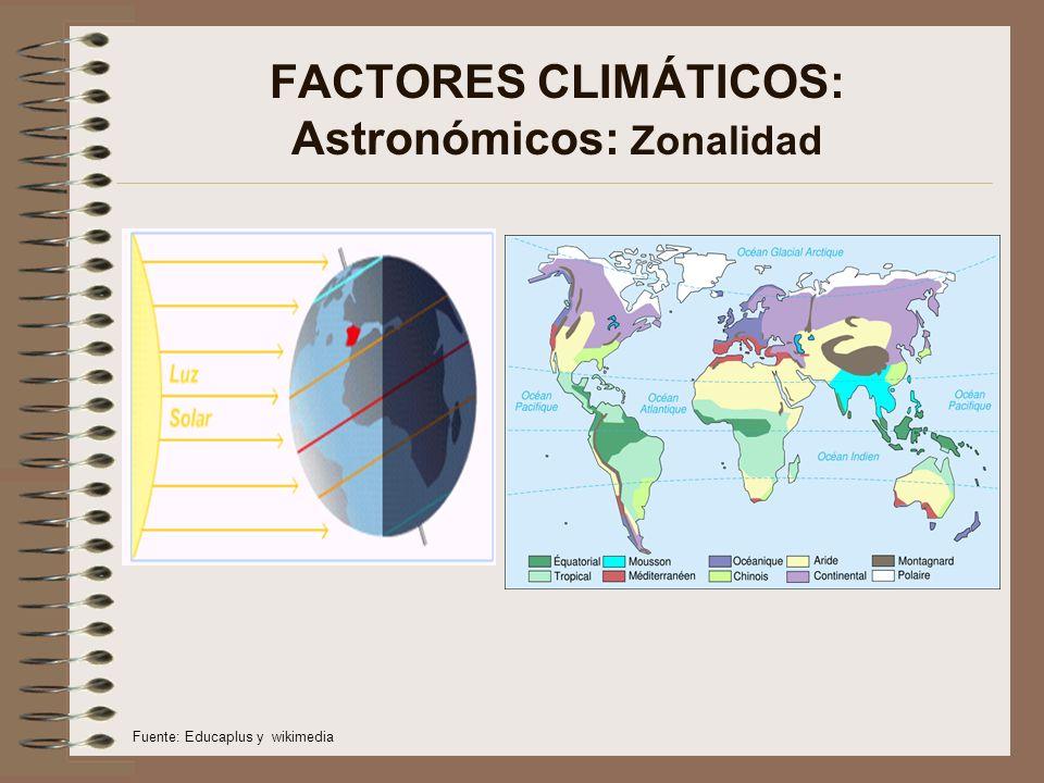 FACTORES CLIMÁTICOS: Astronómicos: Zonalidad Fuente: Educaplus y wikimedia