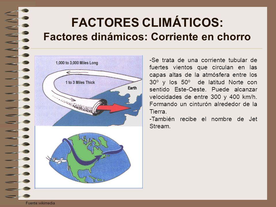 FACTORES CLIMÁTICOS: Factores dinámicos: Corriente en chorro -Se trata de una corriente tubular de fuertes vientos que circulan en las capas altas de la atmósfera entre los 30º y los 50º de latitud Norte con sentido Este-Oeste.