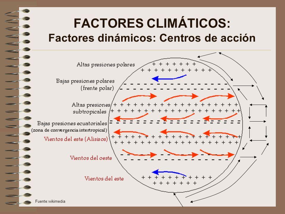 FACTORES CLIMÁTICOS: Factores dinámicos: Centros de acción Fuente:wikimedia