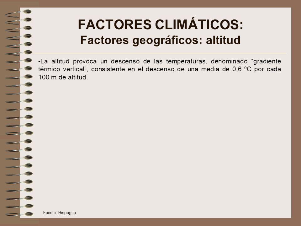 FACTORES CLIMÁTICOS: Factores geográficos: altitud -La altitud provoca un descenso de las temperaturas, denominado gradiente térmico vertical, consistente en el descenso de una media de 0,6 ºC por cada 100 m de altitud.