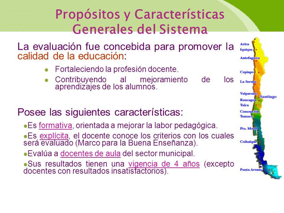 Propósitos y Características Generales del Sistema La evaluación fue concebida para promover la calidad de la educación: Fortaleciendo la profesión docente.
