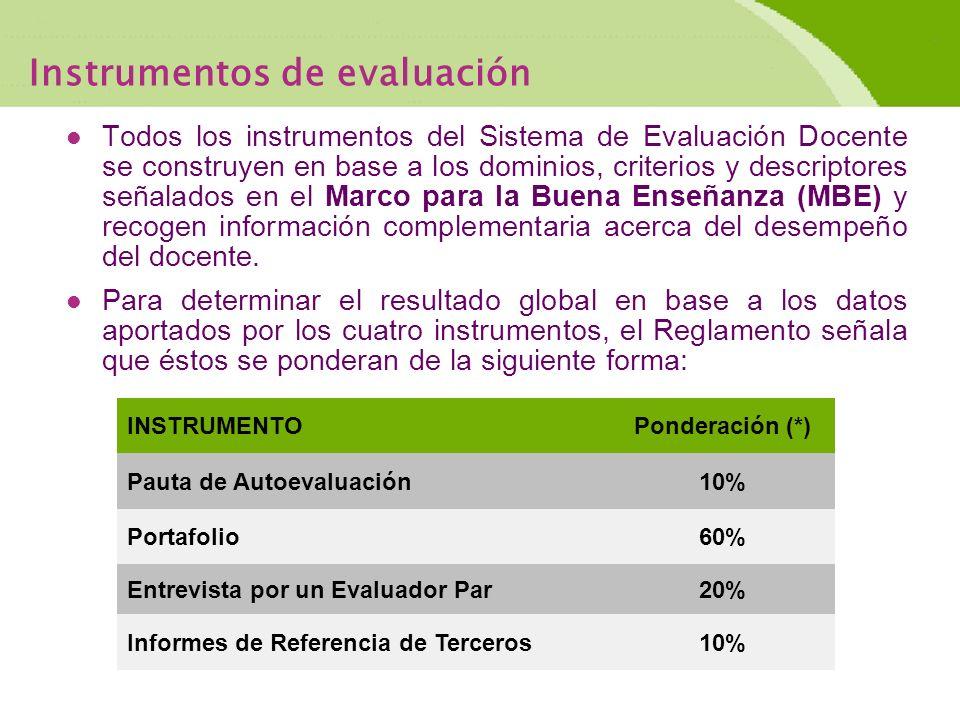Instrumentos de evaluación Todos los instrumentos del Sistema de Evaluación Docente se construyen en base a los dominios, criterios y descriptores señalados en el Marco para la Buena Enseñanza (MBE) y recogen información complementaria acerca del desempeño del docente.