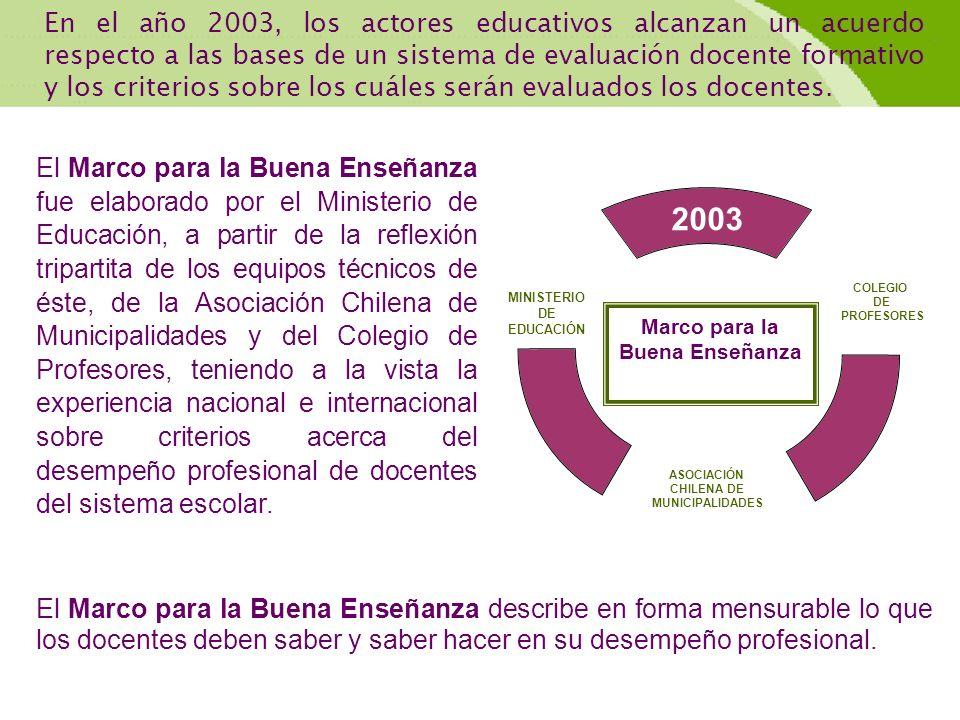 Marco para la Buena Enseñanza Parte de la premisa que los profesionales que se desempeñan en las aulas, antes que nada, son educadores comprometidos con la formación de sus estudiantes.