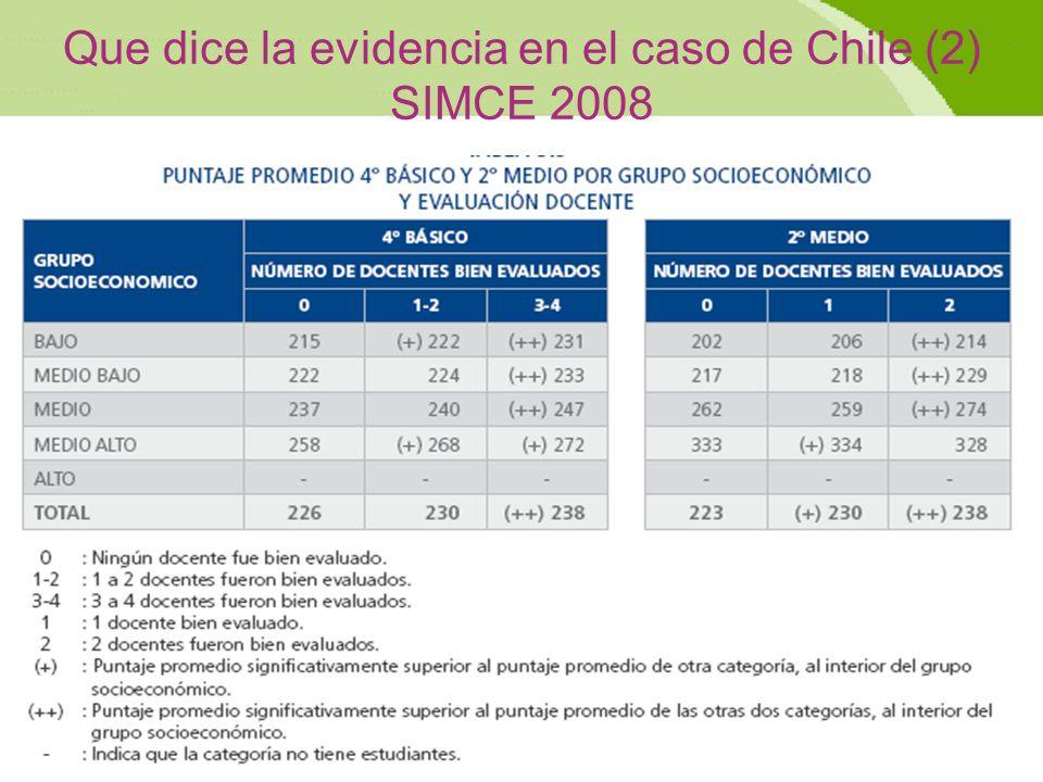 22 Que dice la evidencia en el caso de Chile (2) SIMCE 2008