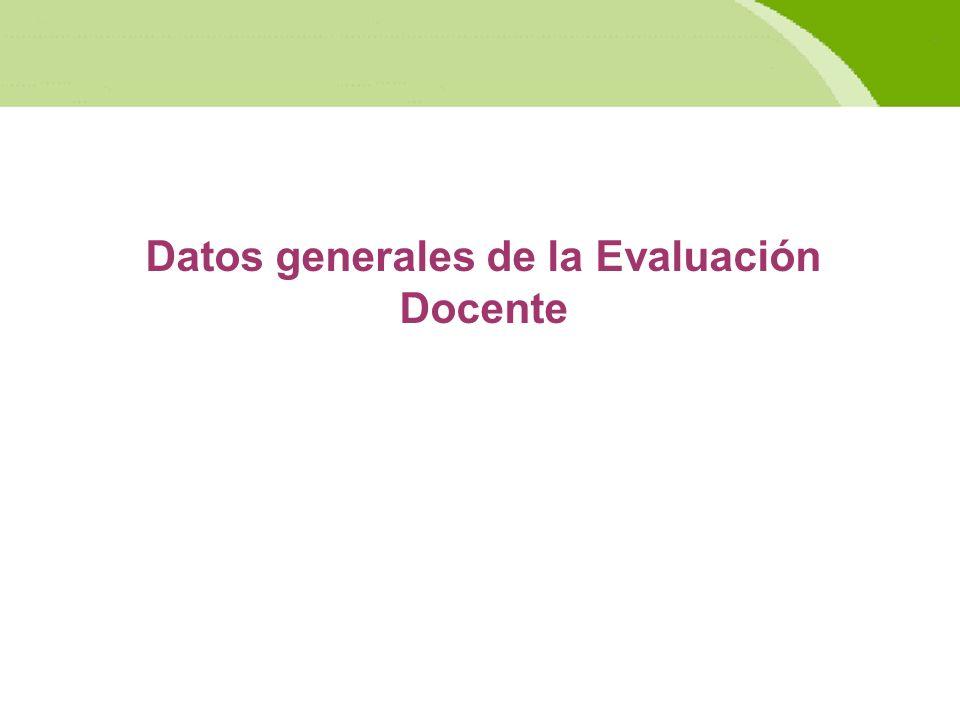 Datos generales de la Evaluación Docente
