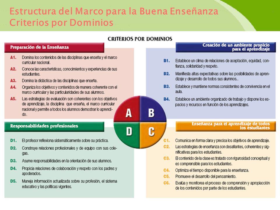 Los estándares de desempeño como marco para la evaluación docente