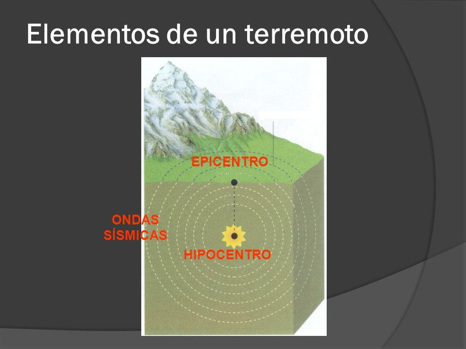 Elementos de un terremoto HIPOCENTRO EPICENTRO ONDAS SÍSMICAS
