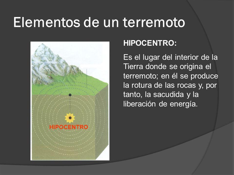 Elementos de un terremoto HIPOCENTRO HIPOCENTRO: Es el lugar del interior de la Tierra donde se origina el terremoto; en él se produce la rotura de la