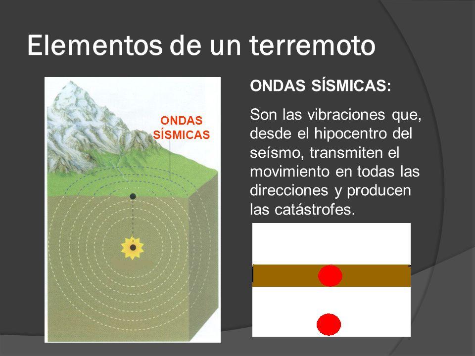Elementos de un terremoto ONDAS SÍSMICAS ONDAS SÍSMICAS: Son las vibraciones que, desde el hipocentro del seísmo, transmiten el movimiento en todas la