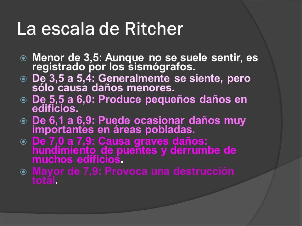 La escala de Ritcher Menor de 3,5: Aunque no se suele sentir, es registrado por los sismógrafos. De 3,5 a 5,4: Generalmente se siente, pero sólo causa