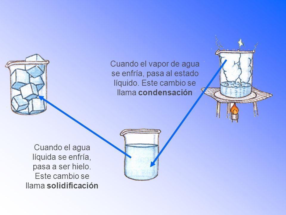 Cuando el agua líquida se enfría, pasa a ser hielo. Este cambio se llama solidificación Cuando el vapor de agua se enfría, pasa al estado líquido. Est