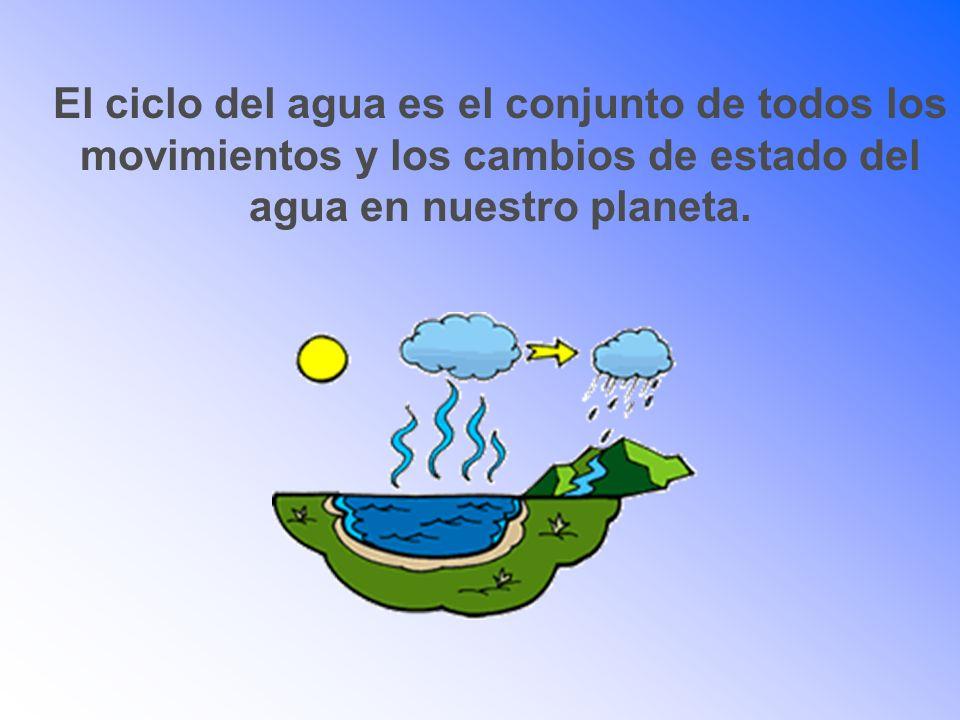 El ciclo del agua es el conjunto de todos los movimientos y los cambios de estado del agua en nuestro planeta.