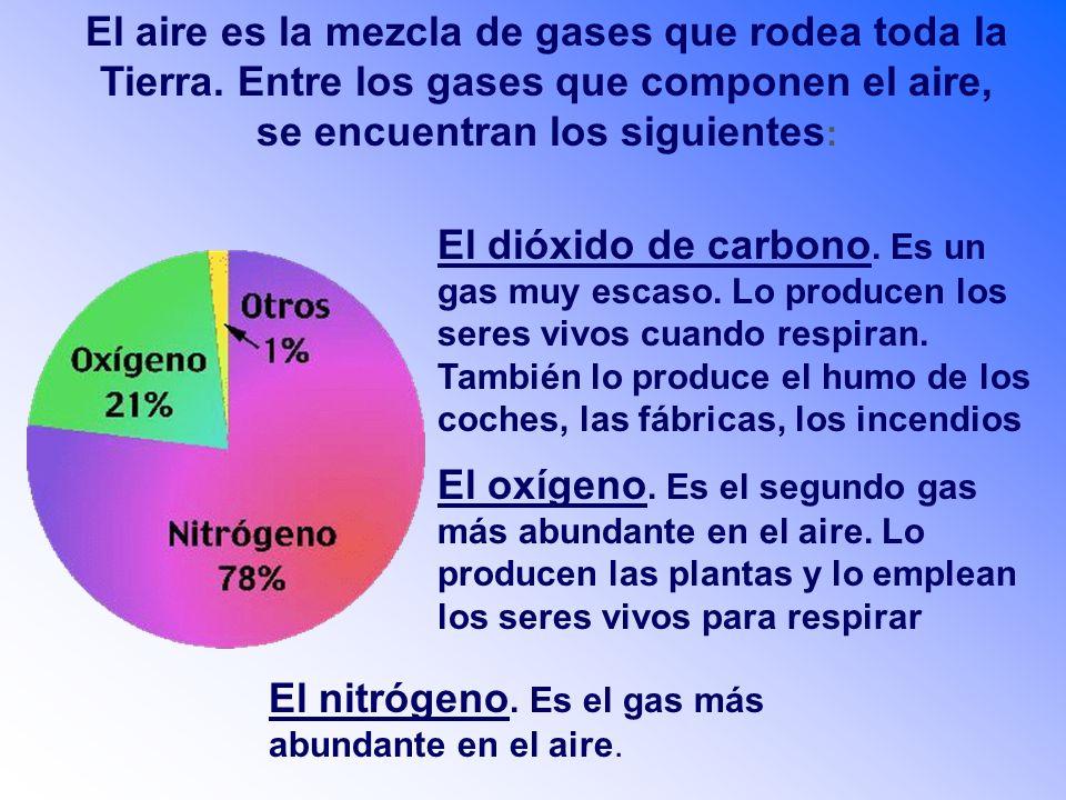 El aire es la mezcla de gases que rodea toda la Tierra. Entre los gases que componen el aire, se encuentran los siguientes : El nitrógeno. Es el gas m