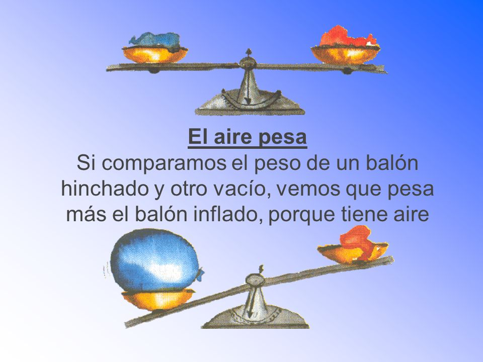 El aire pesa Si comparamos el peso de un balón hinchado y otro vacío, vemos que pesa más el balón inflado, porque tiene aire