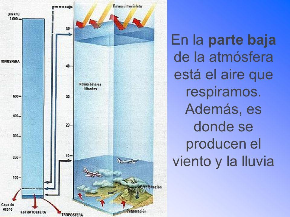 En la parte baja de la atmósfera está el aire que respiramos. Además, es donde se producen el viento y la lluvia